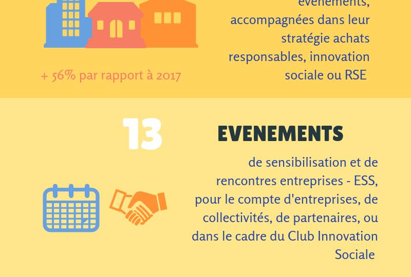 LesPetitesRivieres_innovationsociale_bilan2018